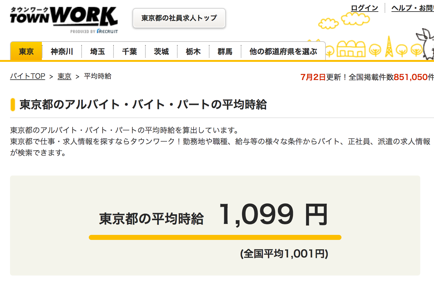 東京都の平均時給 1099円 |タウンワーク